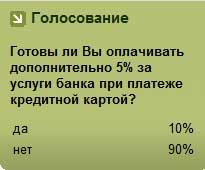 Сумасшедшие тарифы на банковские услуги в Украине. Банки совсем зажрались!